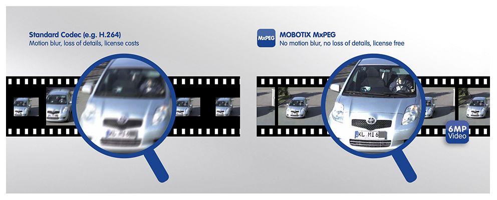 Mobotix M16 - Mxpeg codec