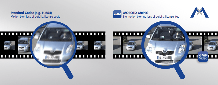 Mobotix S16 - Compressie