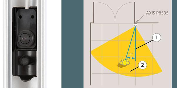 Axis P85 - Instelbare kijkhoek