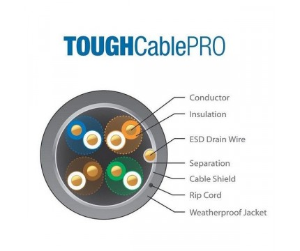 TOUGHCable Pro